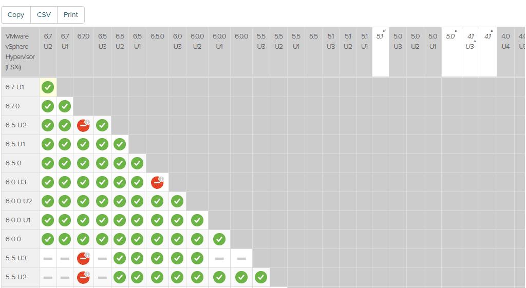 No-upgrade-path-shown-for-vSphere-vCenter-Server-6.5-Update-3