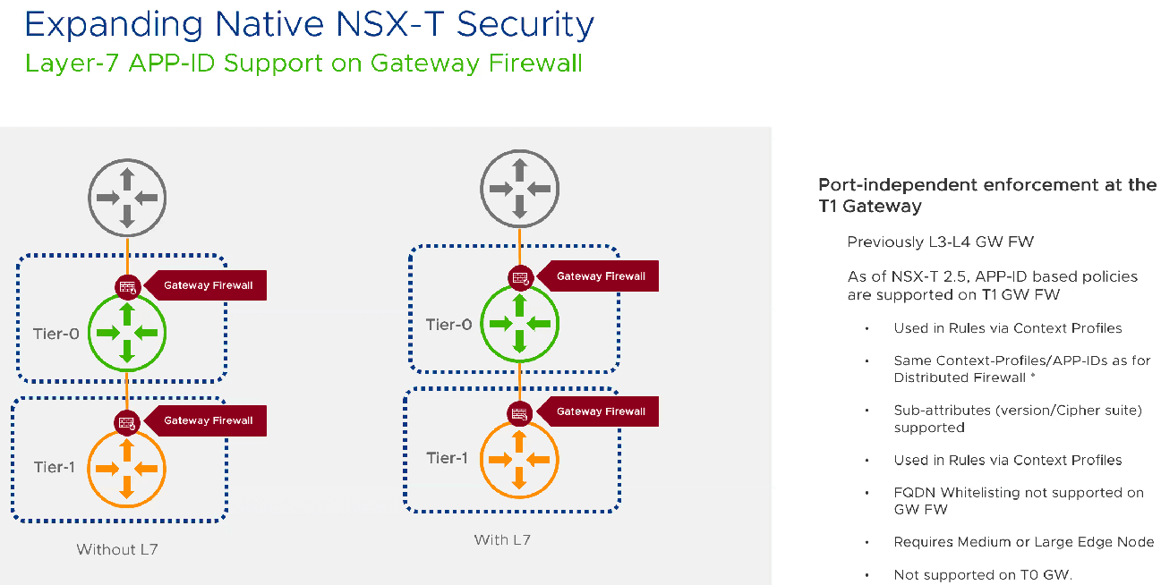 Expanded-NSX-T-2.5-Layer-7-App-ID