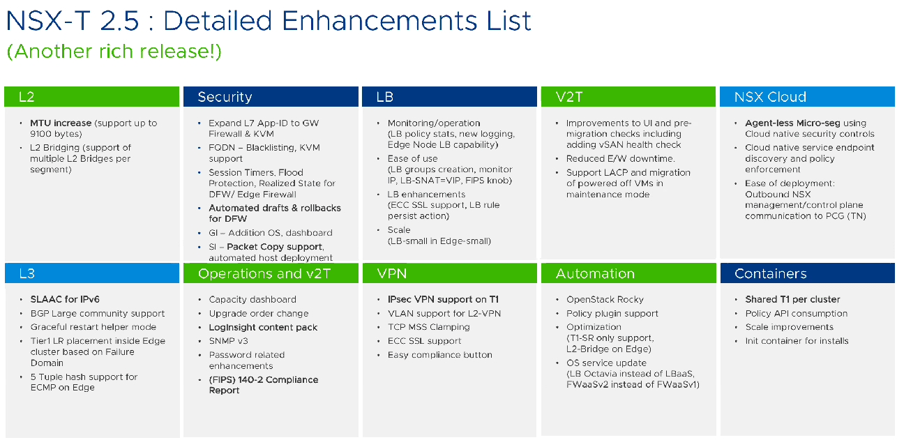 Summary-of-all-new-NSX-T-2.5-enhancements