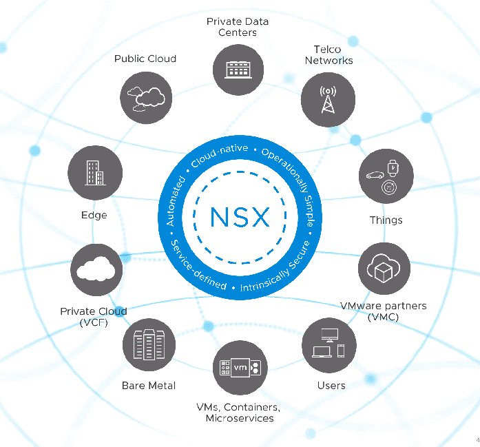 VMware-NSX-T-2.5-New-Features-with-NSX-Intelligence