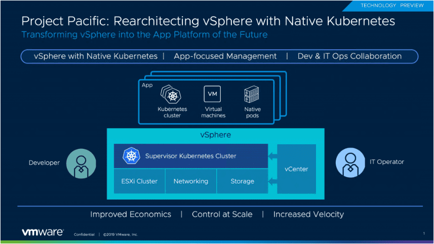 What-is-VMware-Project-Pacific