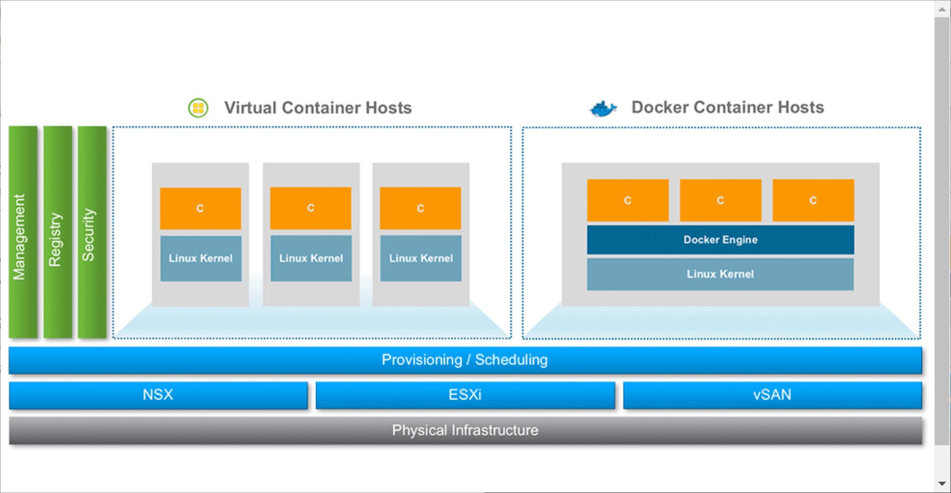 vSphere-Integrated-Containers-VIC
