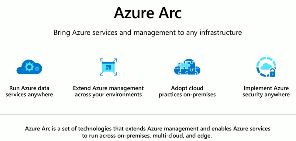 Azure-Arc-services-and-management-to-any-infrastructure