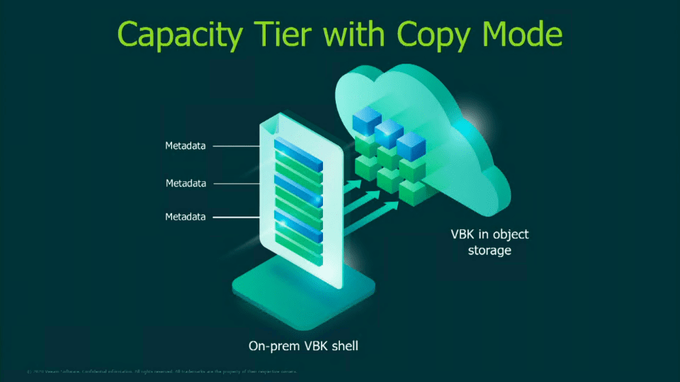 Capacity-Tier-with-Copy-Mode-in-Veeam-Backup-Replication-v10
