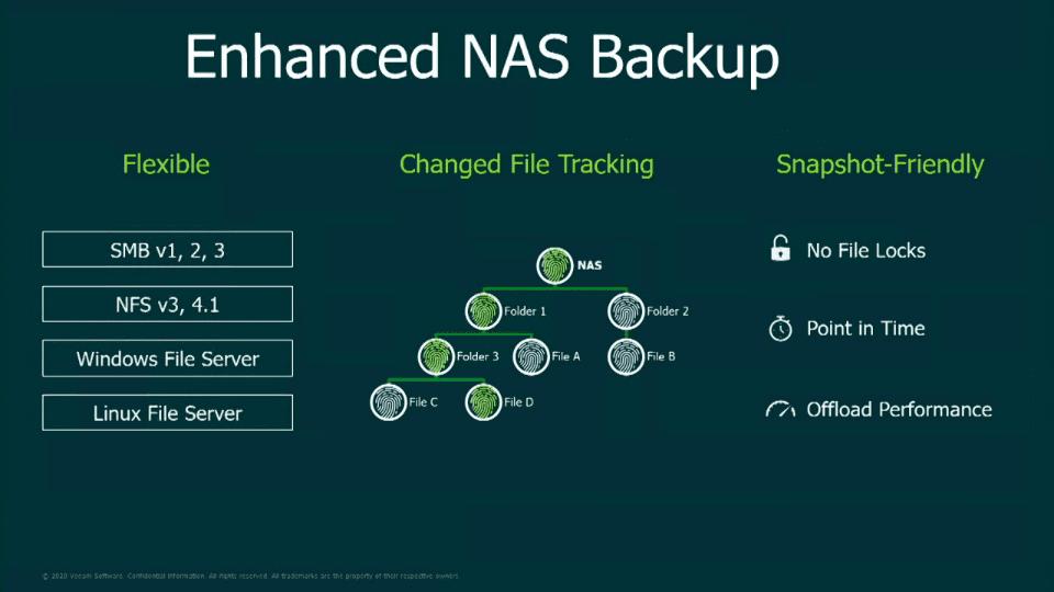 Enhanced-NAS-backup-protection-in-Veeam-Backup-Replication-v10