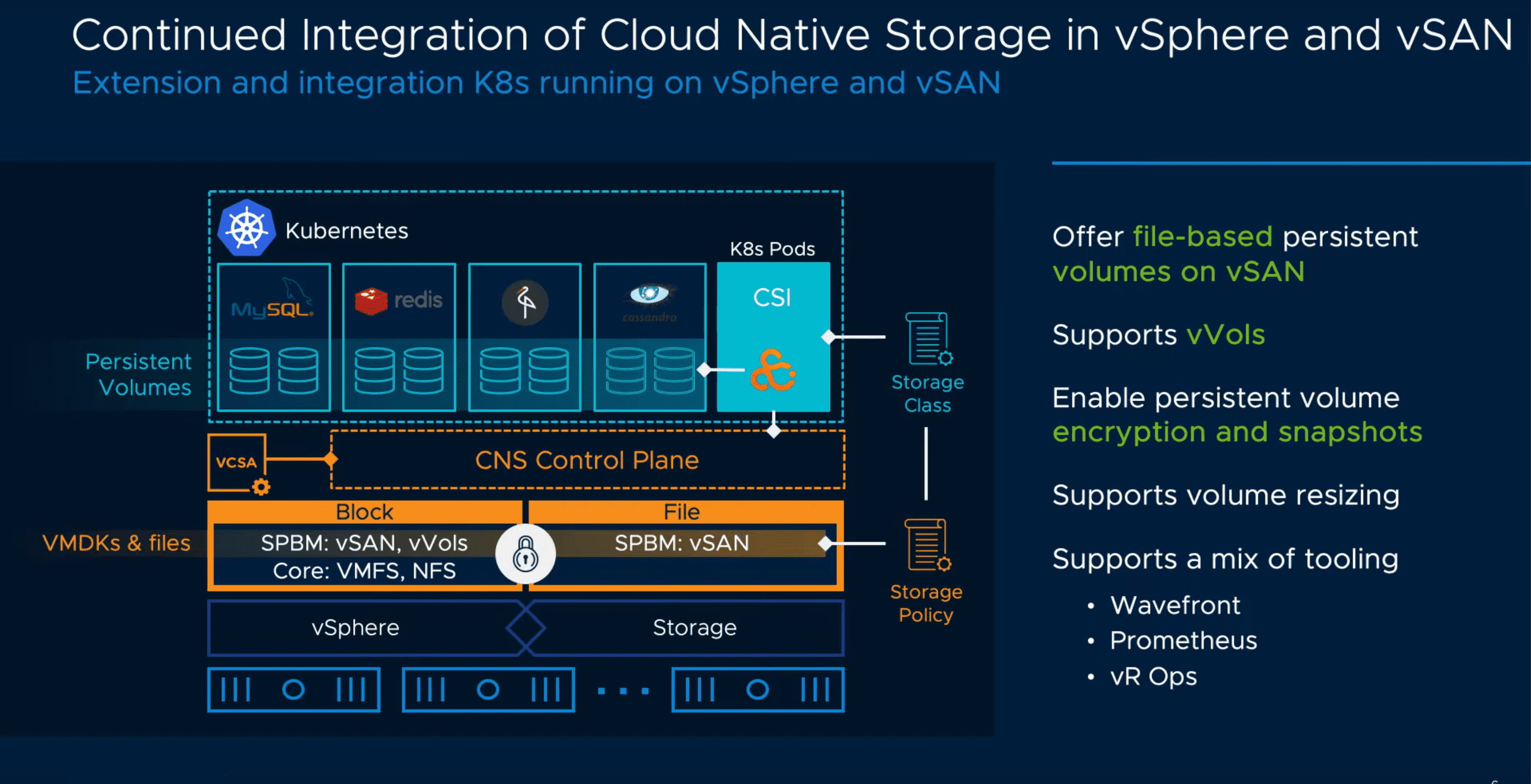 Cloud-Native-Storage-in-vSphere-nad-vSAN-7.0
