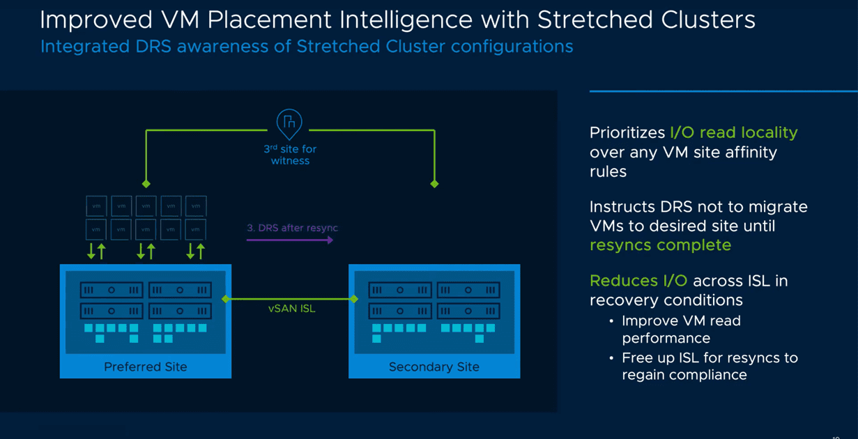 Improved-VM-Placement-Intelligence-with-stretched-clusters-in-vSAN-7.0