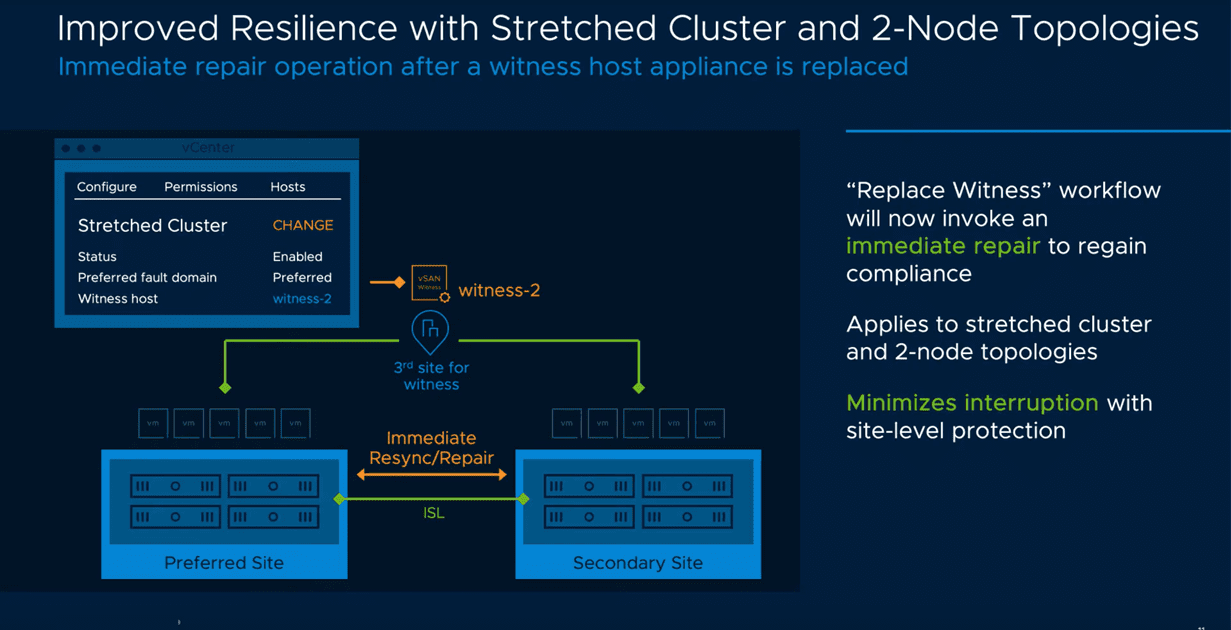 Improved-resilience-with-stretched-cluster-and-2-node-topologies-in-vSAN-7.0