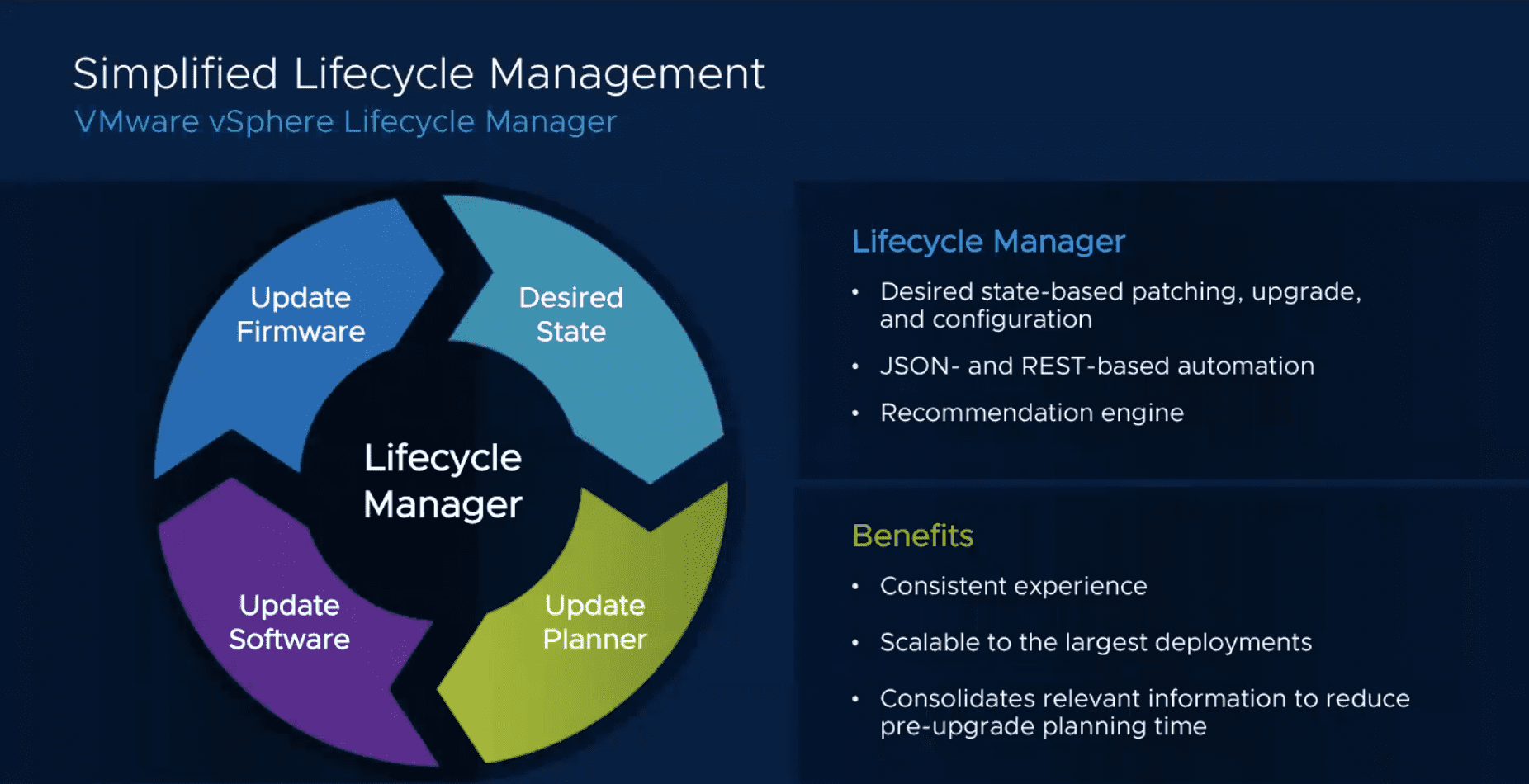 Simplified-lifecycle-management-is-included-in-VMware-vSphere-7