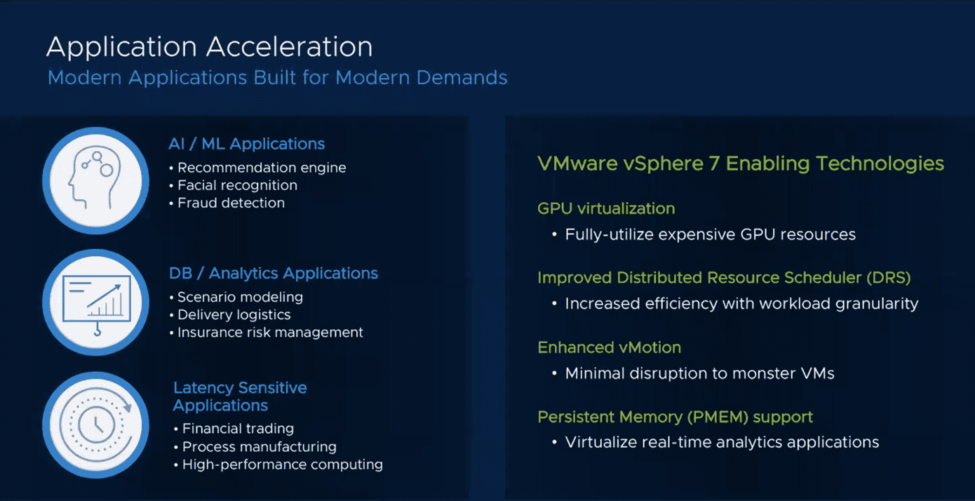 VMware-vSphere-7-application-accleration-technologies-included-in-the-new-release