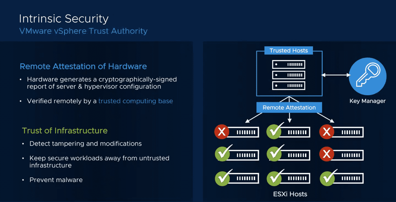 VMware-vSphere-7-includes-new-Intrinsic-Security-features