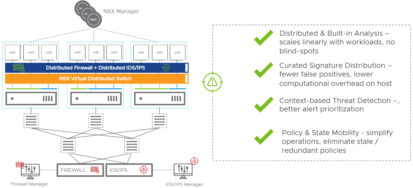 Distributed-IDS-IPS-in-NSX-T-3.0-1