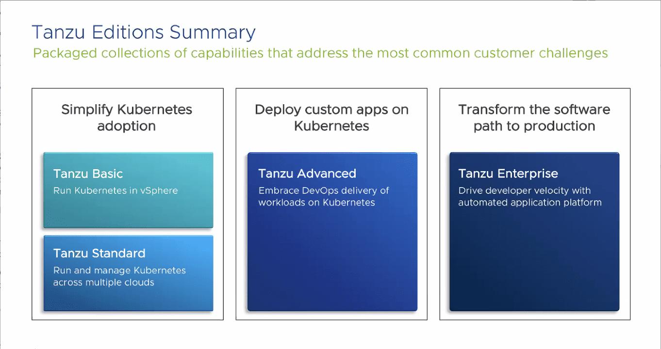 Tanzu-Editions-Summary