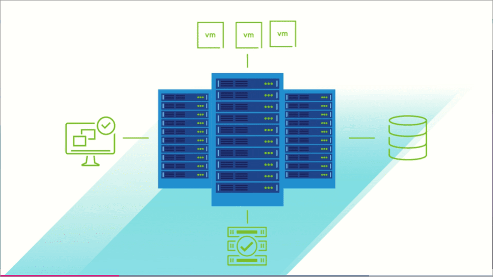 VMware-Cloud-Foundation-Design-and-Best-Practices