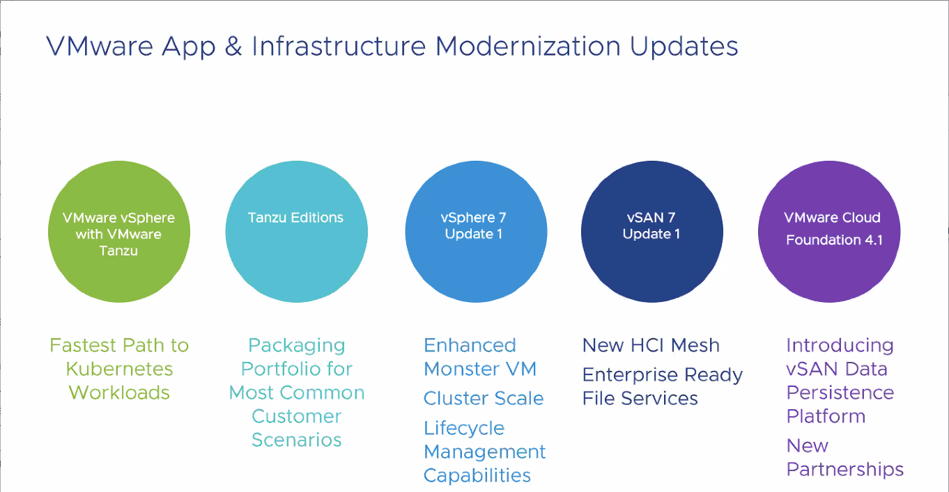 VMware-Simplifies-Customers-Application-and-Infrastructure-Modernization