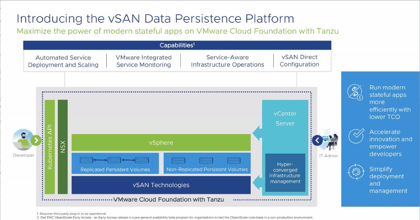 vSAN-7-Update-1-data-persistence-platform