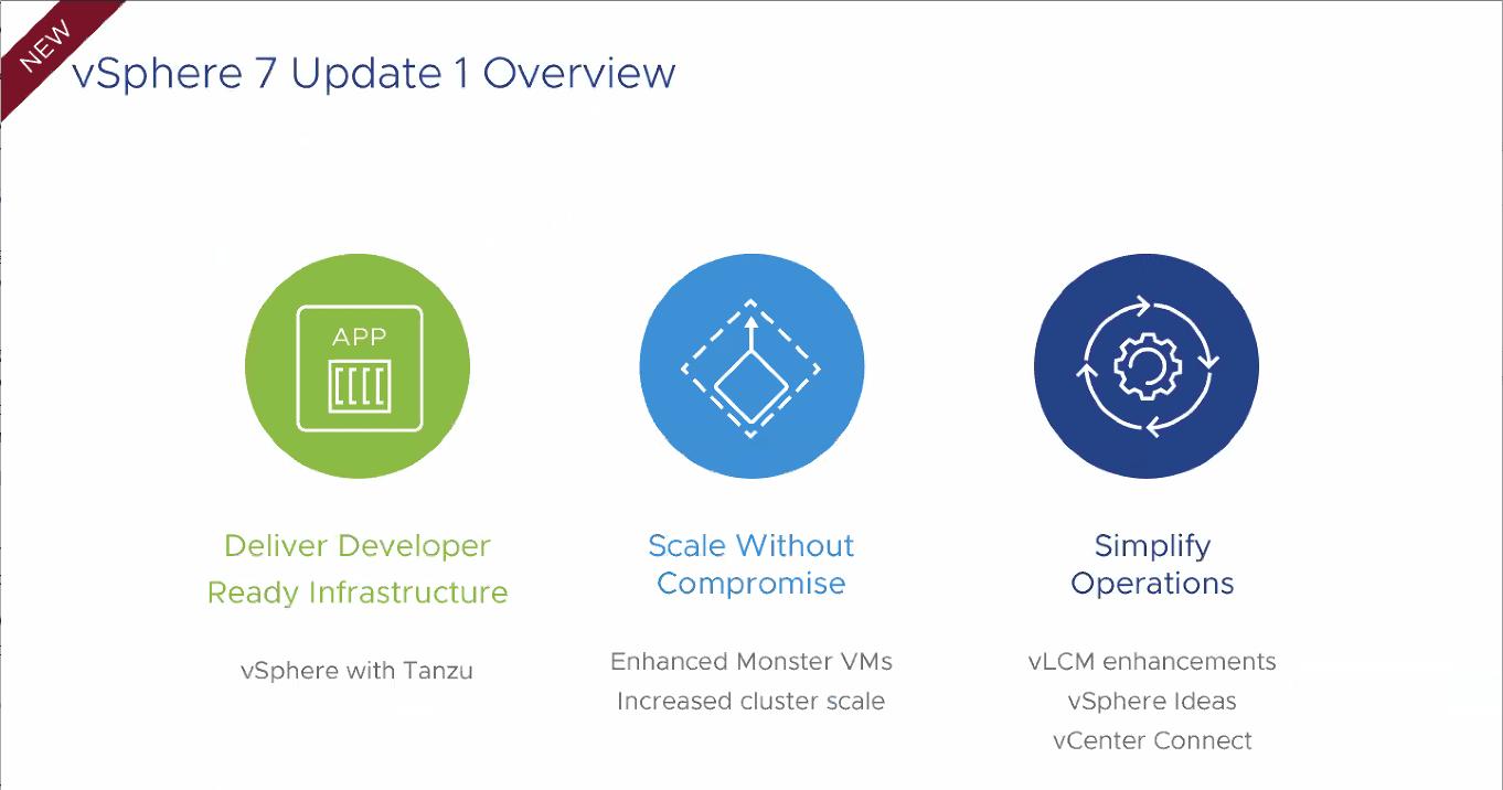 vSphere-7-Update-1-new-features