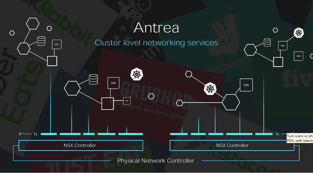 Kubernetes-Antrea-Networking