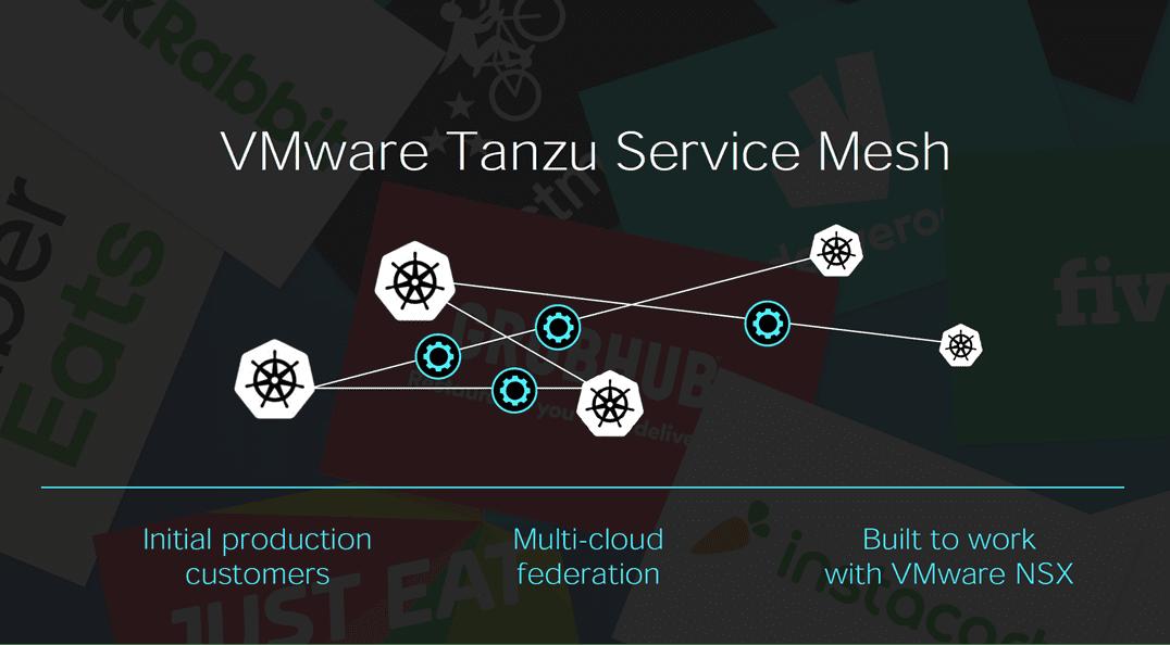 VMware-Tanzu-Service-Mesh
