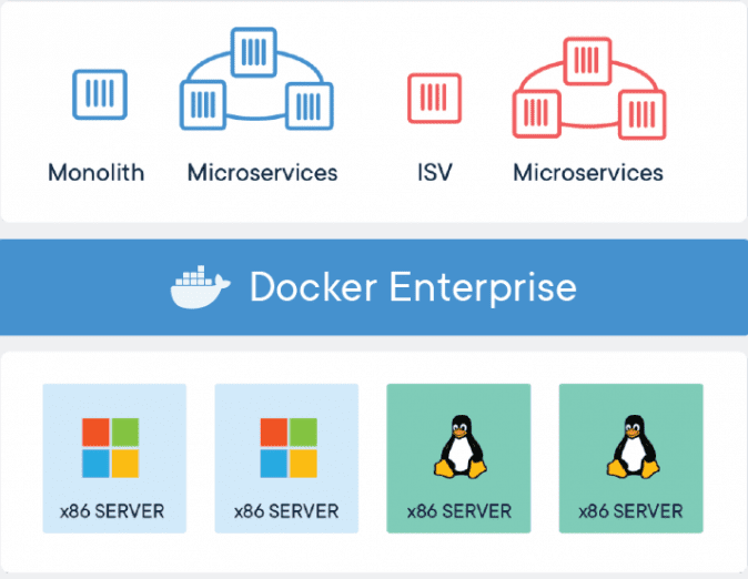 Running-both-Linux-and-Windows-containers-in-the-same-cluster-1
