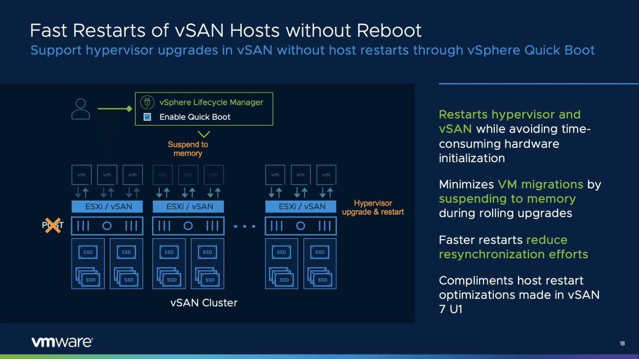 Fast restarts of vsan 7.0 update 2 esxi hosts