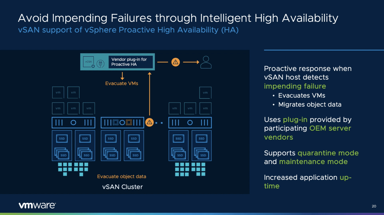 New proactive high availability features in vsan 7.0 update 2
