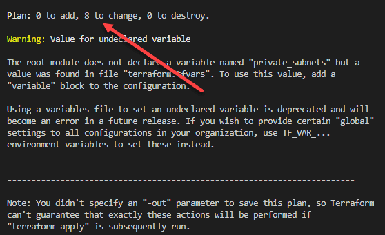 Running terraform plan shows resources to be added changed or destroyed