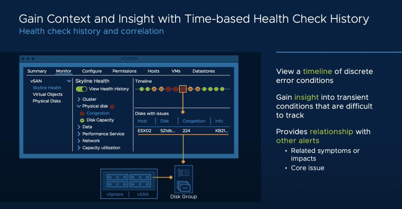 Vsan 7.0 update 2 health check history