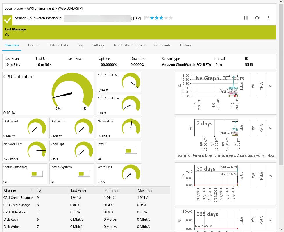 After scanning the prtg aws cloudwatch sensor is online