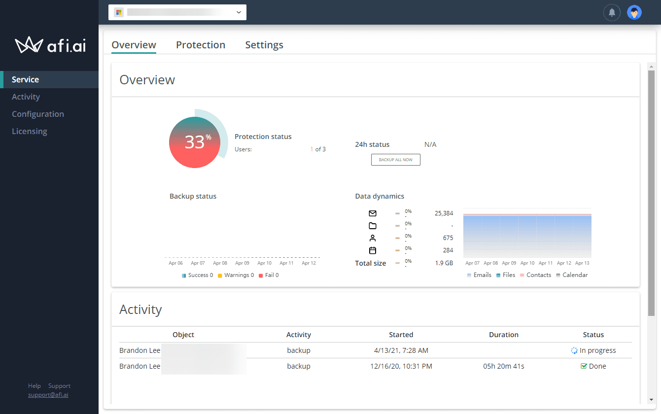 Overview screen in the afi.ai dashboard showing protection status