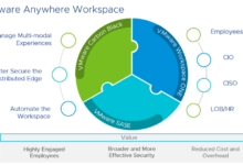 Vmware announces vmware anywhere workspace