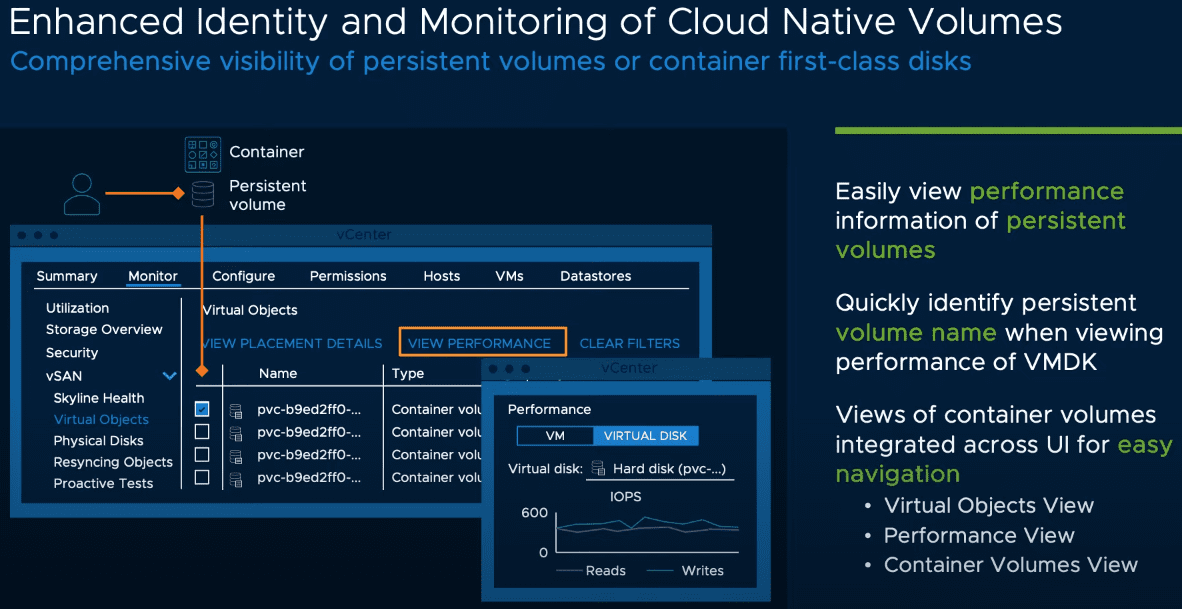 Enhanced identity and monitoring of cloud native volumes