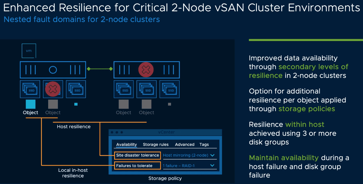 Enhanced resilience for critical 2 node vSAN cluster environments