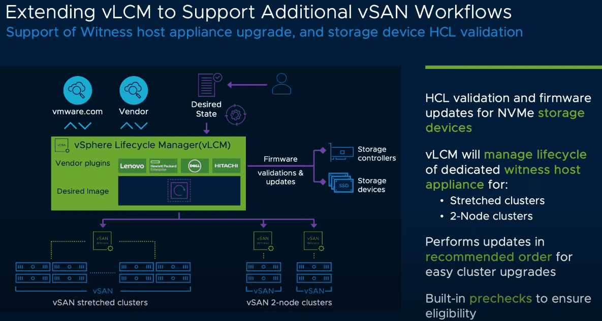 Extending vLCM to Support Additional vSAN Workflows
