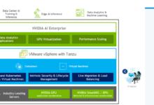 NVIDIA AI Enterprise Suite