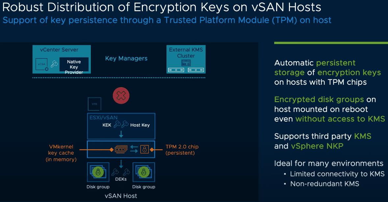 Robust distribution of encryption keys on vSAN hosts