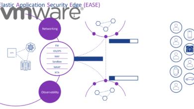 Elastic application security edge EASE