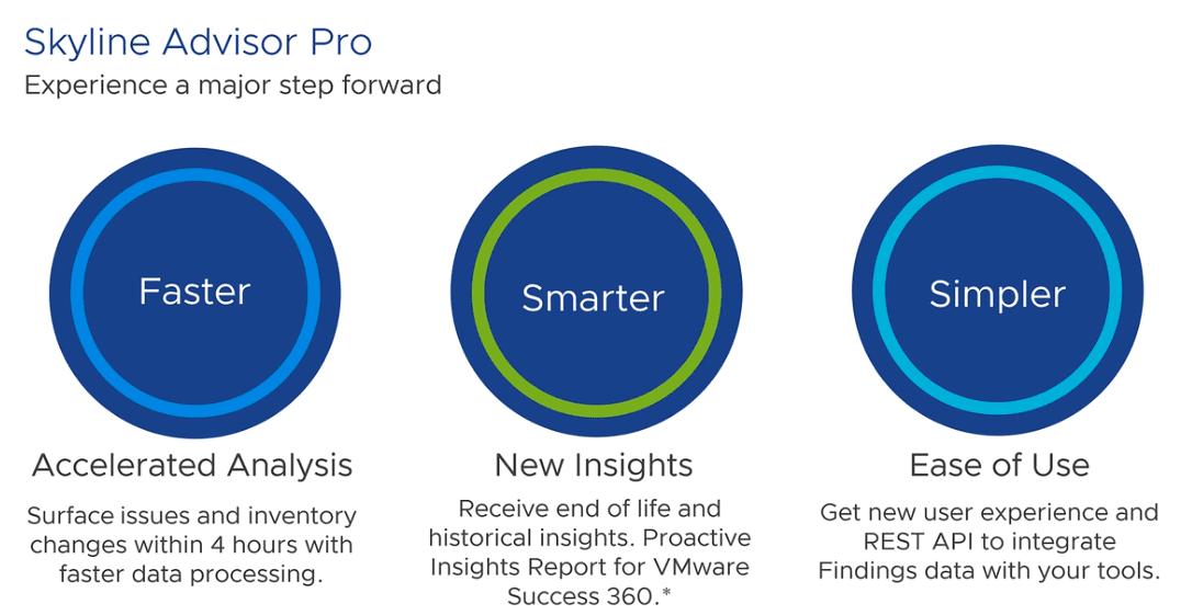 VMware Skyline Pro is faster smarter and simpler